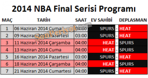 2014 NBA Final Serisi