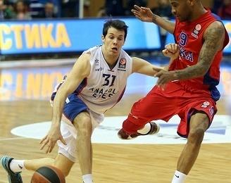 Anadolu Efes Euroleague Top 16 Grubundan Nasıl Çıkar