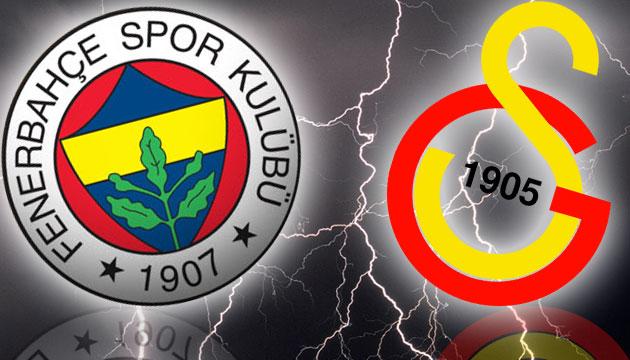 Fenerbahçe - Galatasaray Maçları
