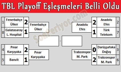 TBL Playoff Eşleşmeleri Yarı Final