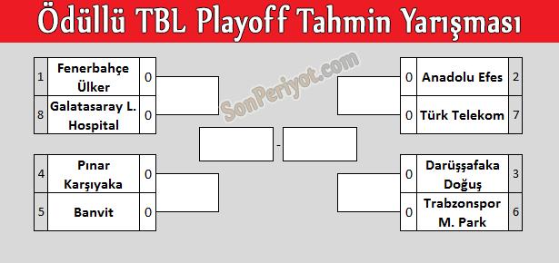 Ödüllü TBL Playoff Tahmin Yarışması