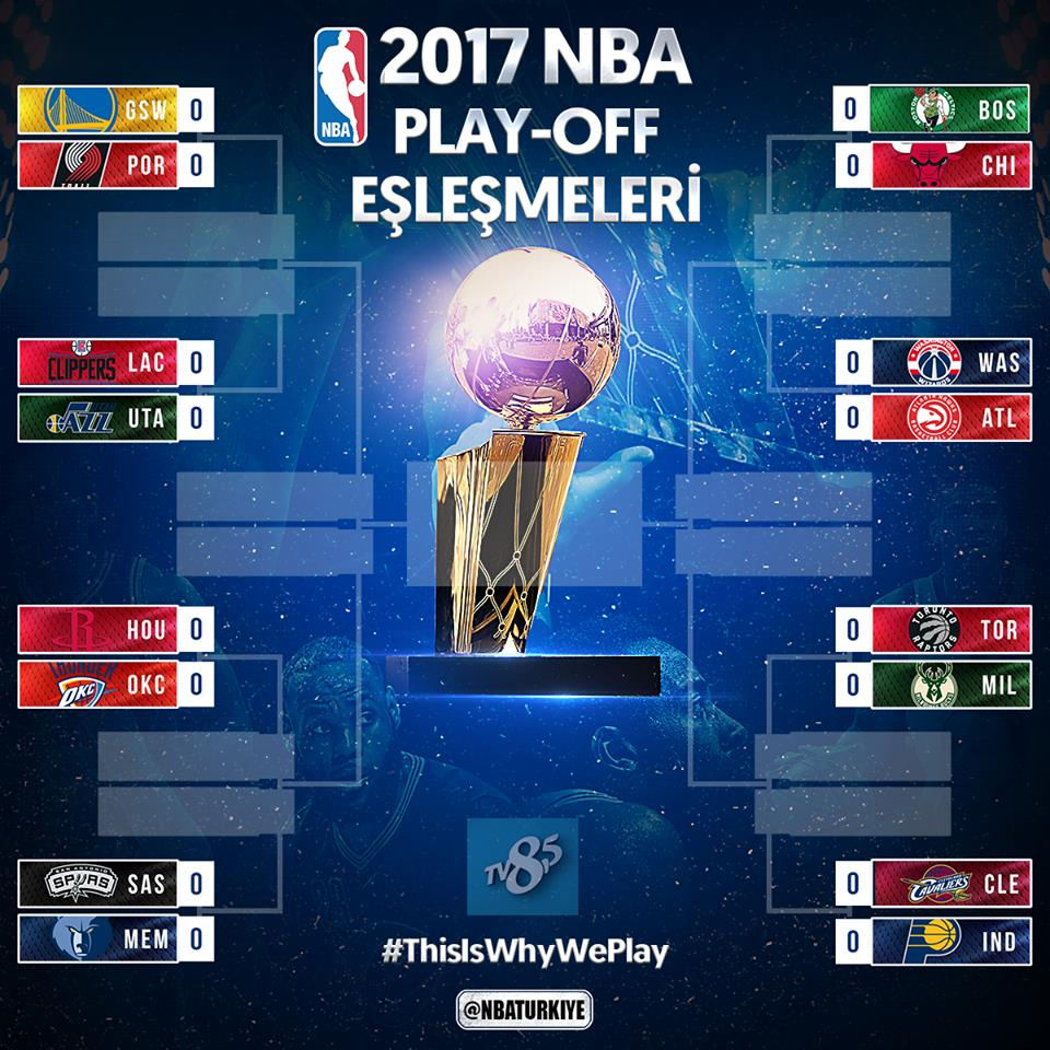 NBA Playoff Tablosu 2017