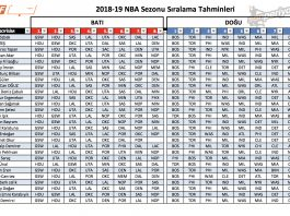 2019 NBA Tahminleri