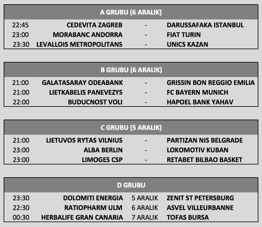 7DAYS Eurocup 7. Hafta Maç Programı
