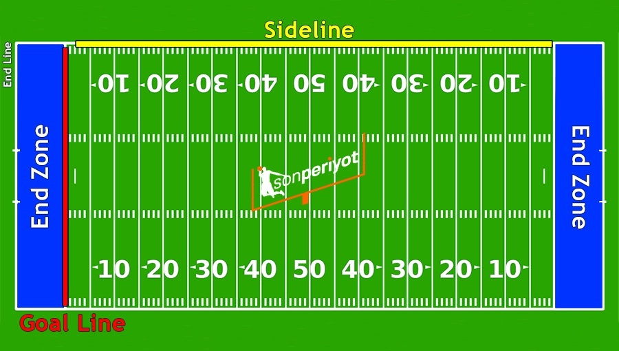 NFL Oyun Alanı