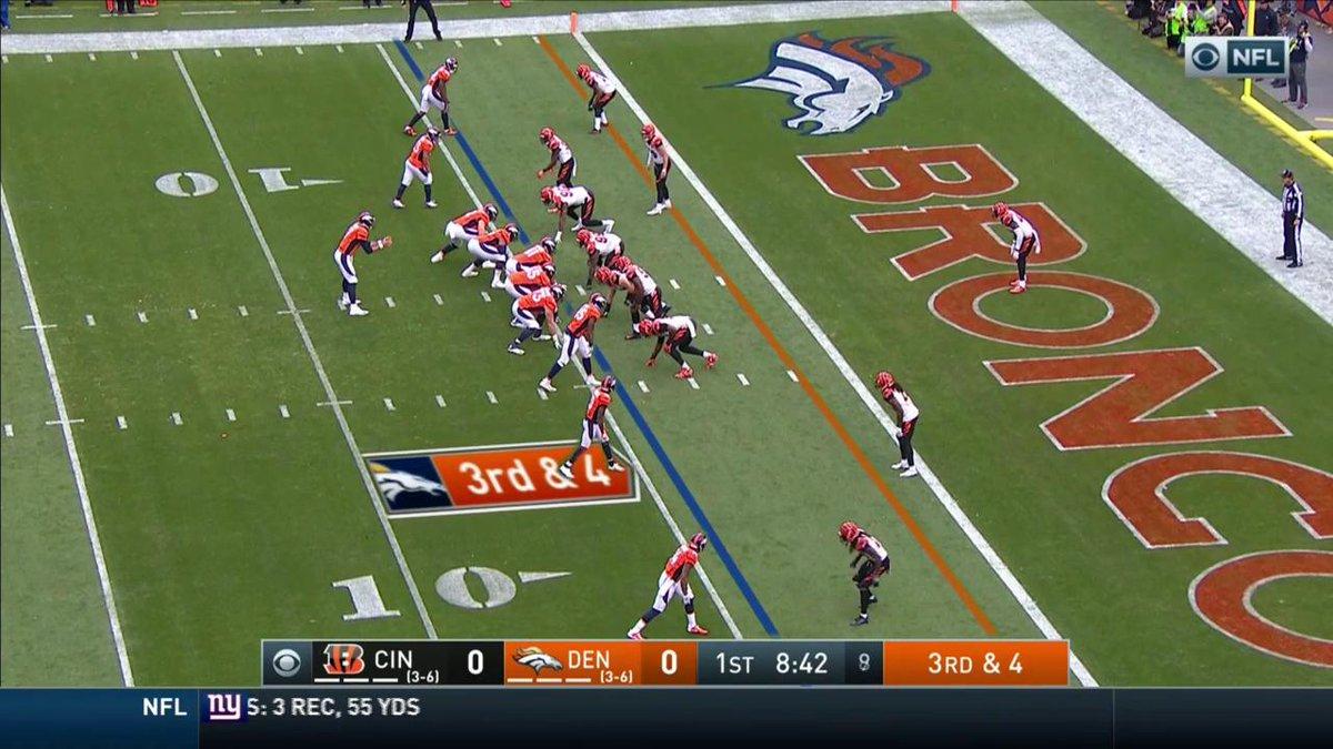 NFL Oyun Kuralları First Down