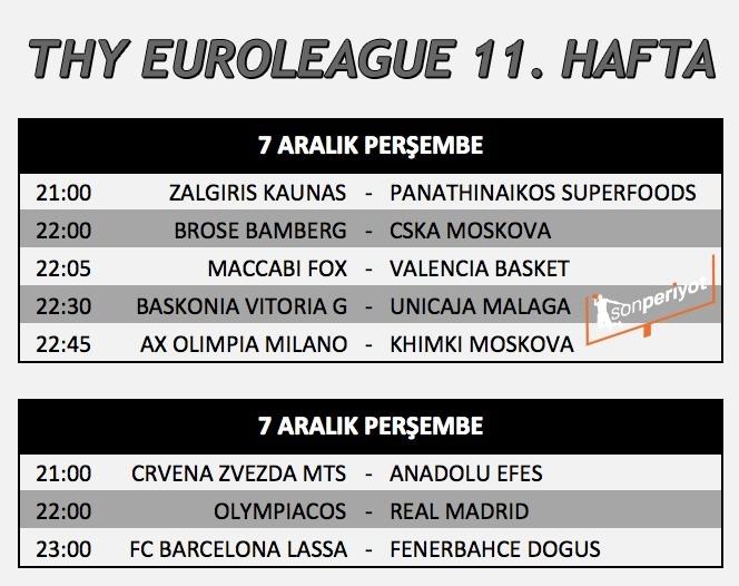 Temsilcilerimiz Bu Hafta Deplasmanda | THY Euroleague 11. Hafta
