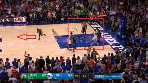 Sixers vs Celtics