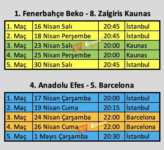 Euroleague Play-off Takvimi