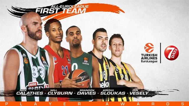 EuroLeague'de Sezonun En İyi Beşi Açıklandı
