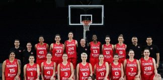 Analiz | EuroBasket Women