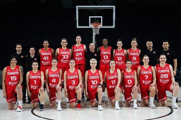Analiz | EuroBasket Women