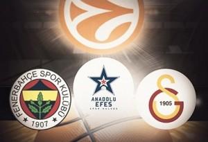 Euroleague Biletleri Fiyatları