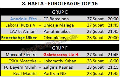8. hafta euroleague maç programı