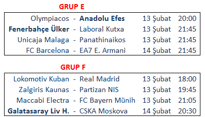 euroleague top 16, 6. hafta