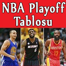 NBA Playofflar Tablosu